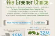 Libros electrónicos y el medio ambiente