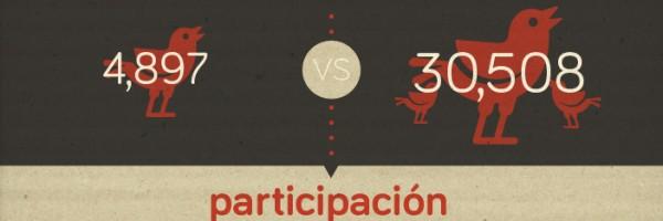 infografia-ht-biblioteca