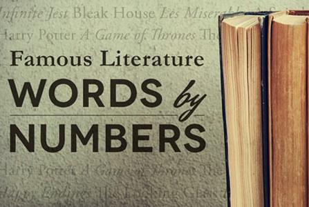 Las palabras en libros famosos (infografía)