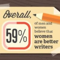 women write better than men