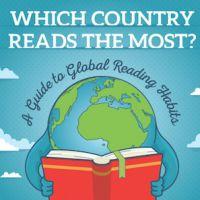 que país lee más