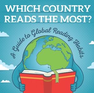 país que lee más