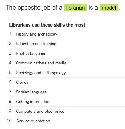 Modelaje: el trabajo opuesto de una bibliotecaria