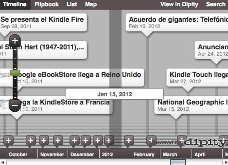 Timeline e-Book