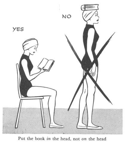 como usar un libro