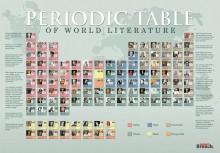 Tabla periódica de los elementos literarios