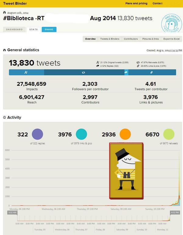 #biblioteca tweet binder