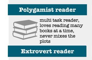 ¿Qué tipo de lector eres?