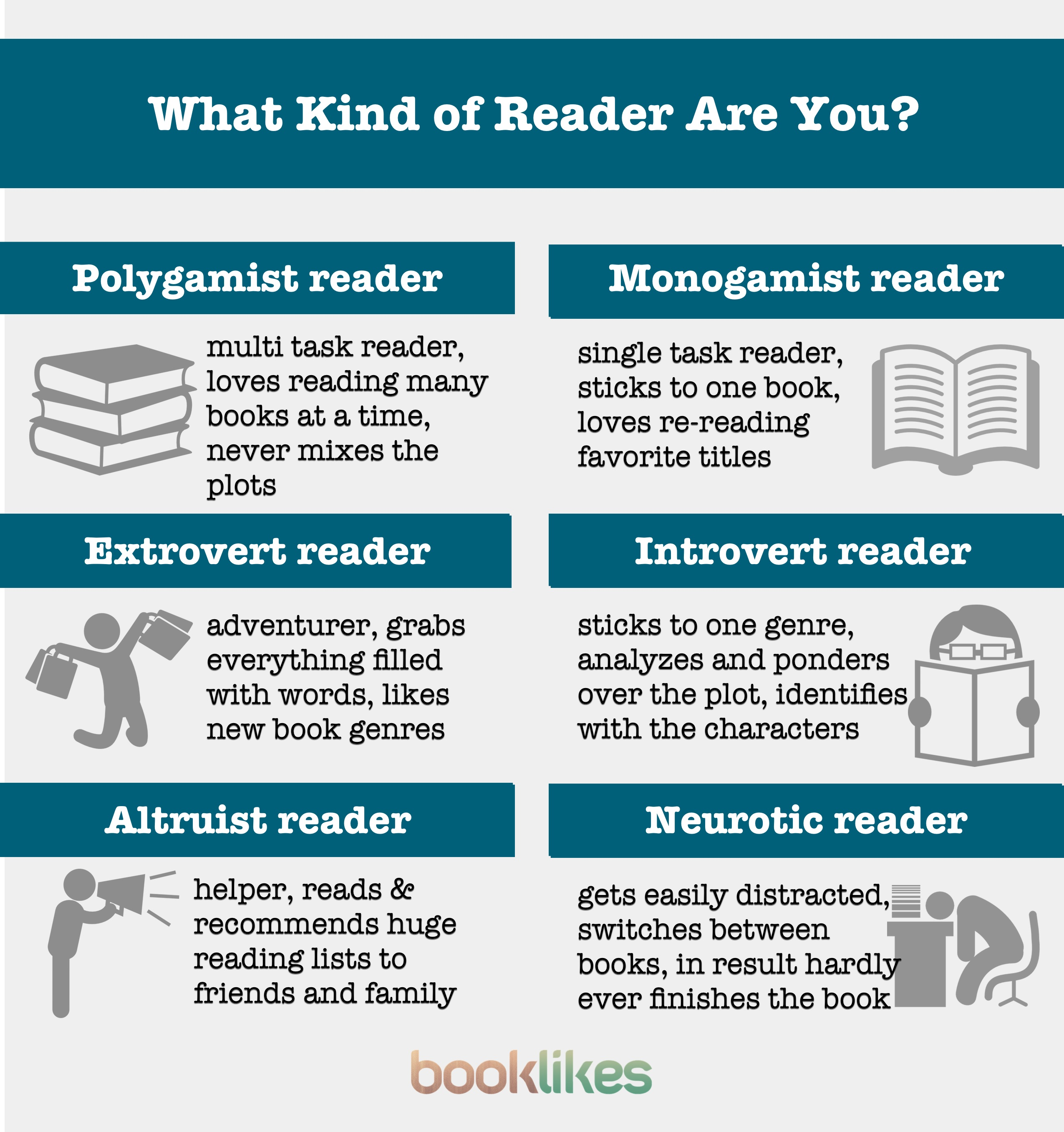what kind of reader