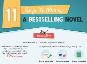 escribir un best seller